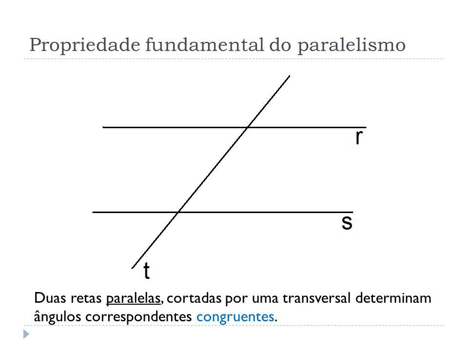 Propriedade fundamental do paralelismo