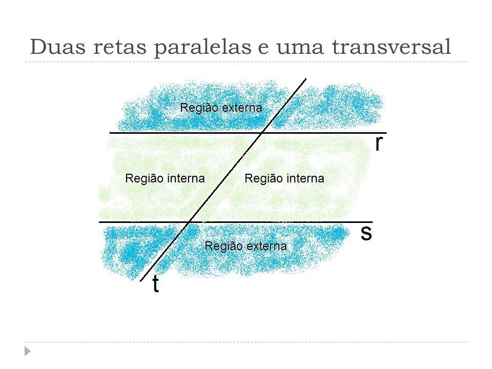 Duas retas paralelas e uma transversal