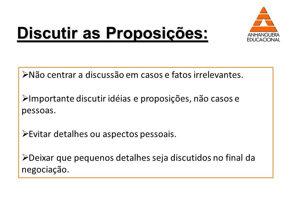 Discutir as Proposições: