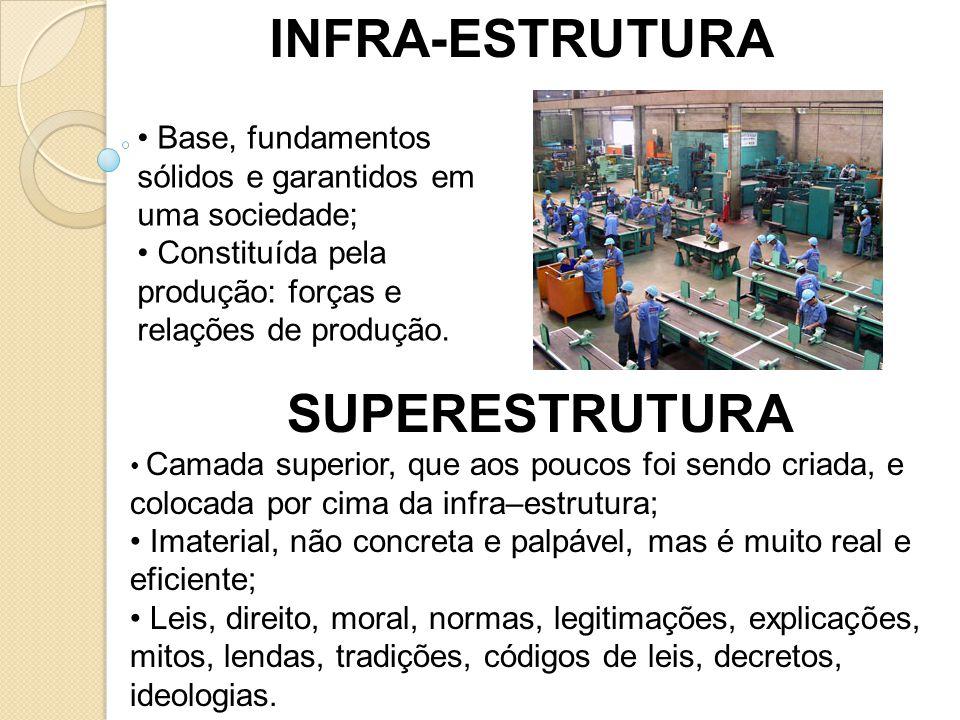 INFRA-ESTRUTURA SUPERESTRUTURA