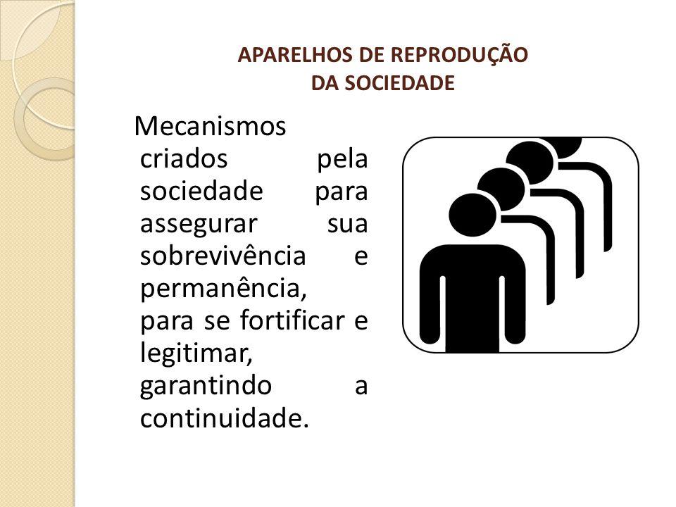 APARELHOS DE REPRODUÇÃO DA SOCIEDADE