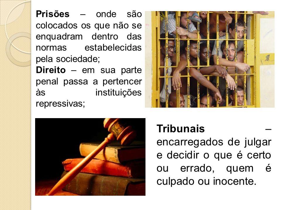 Prisões – onde são colocados os que não se enquadram dentro das normas estabelecidas pela sociedade;