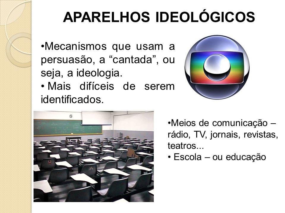 APARELHOS IDEOLÓGICOS