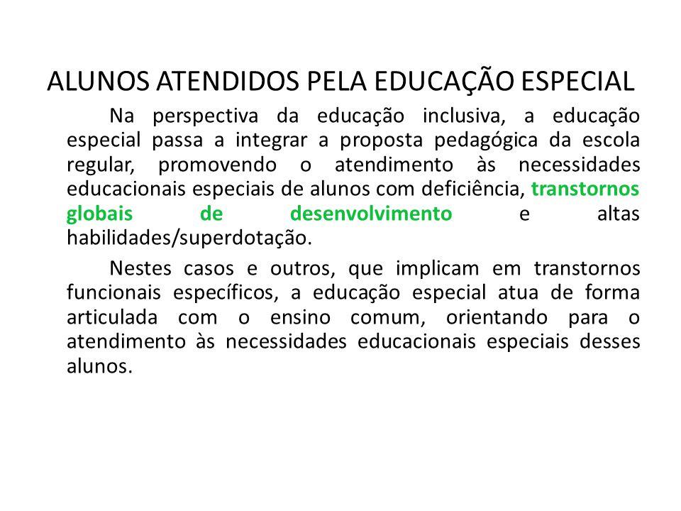 ALUNOS ATENDIDOS PELA EDUCAÇÃO ESPECIAL