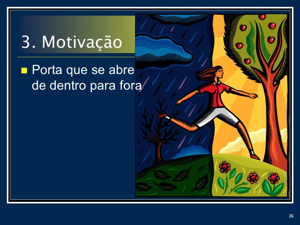 3. Motivação Porta que se abre de dentro para fora