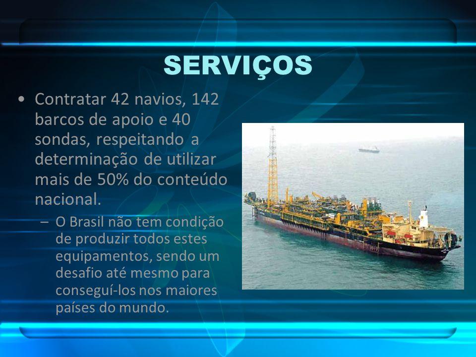SERVIÇOS Contratar 42 navios, 142 barcos de apoio e 40 sondas, respeitando a determinação de utilizar mais de 50% do conteúdo nacional.