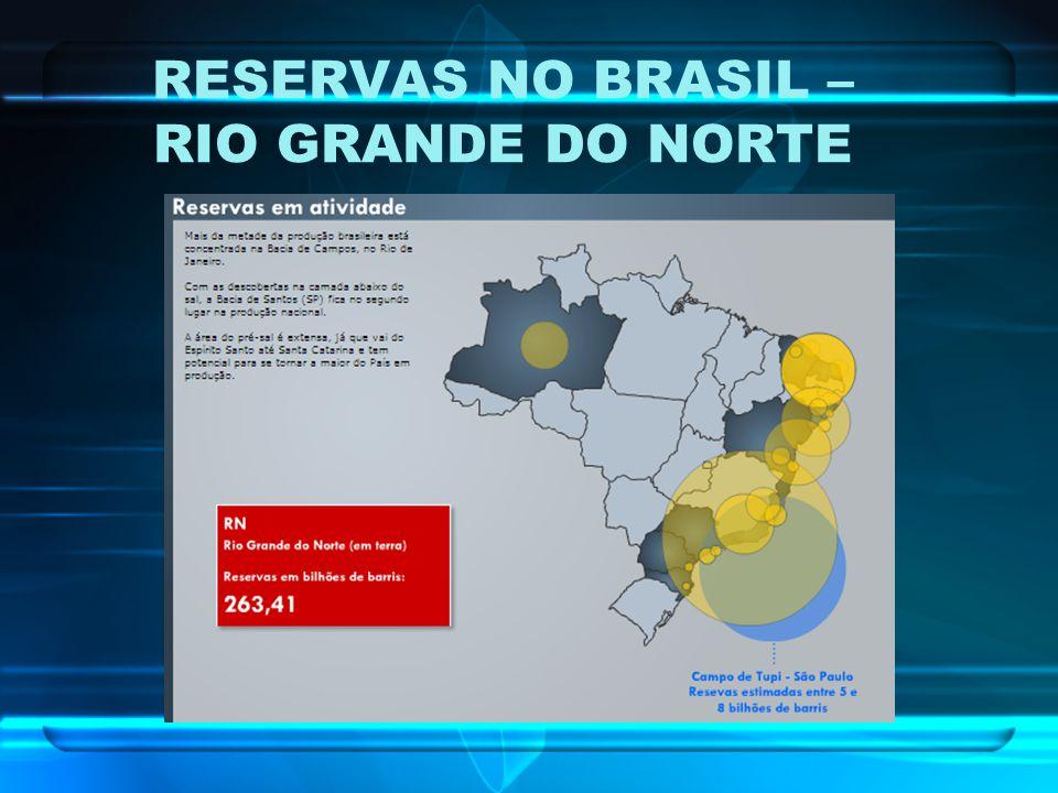RESERVAS NO BRASIL – RIO GRANDE DO NORTE