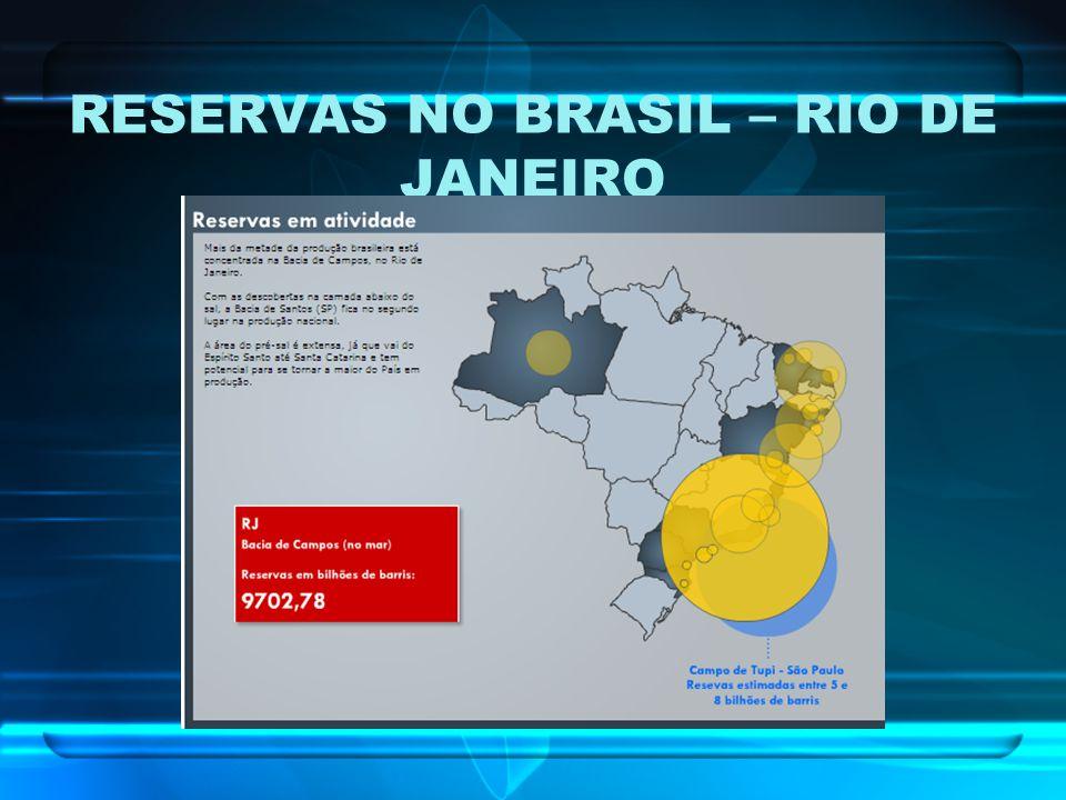 RESERVAS NO BRASIL – RIO DE JANEIRO