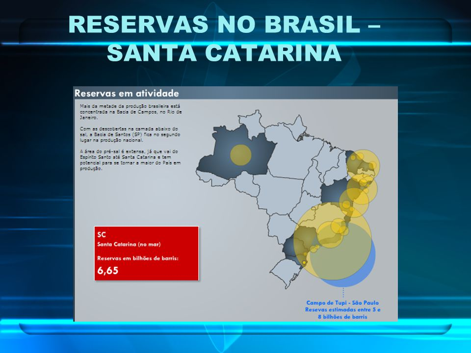 RESERVAS NO BRASIL – SANTA CATARINA