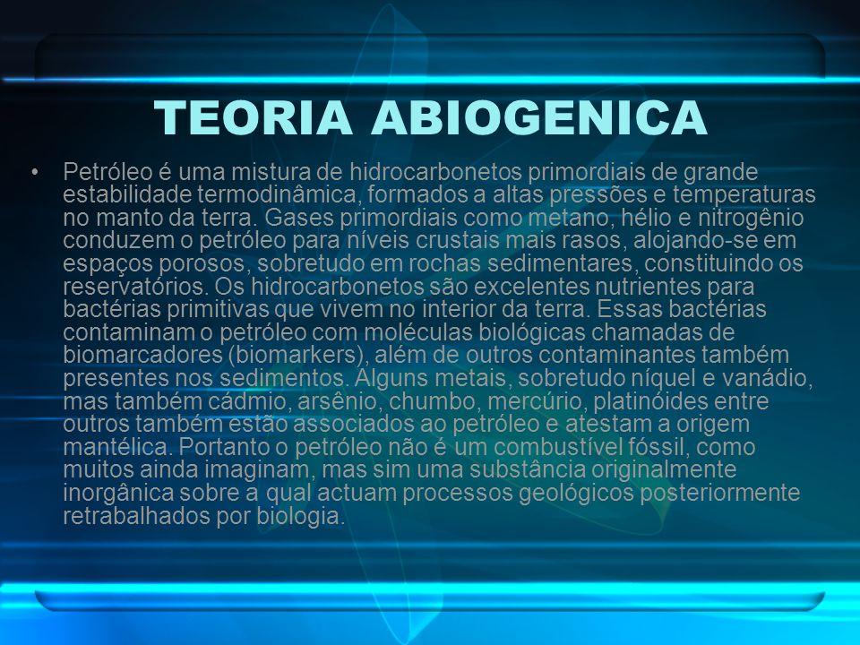 TEORIA ABIOGENICA