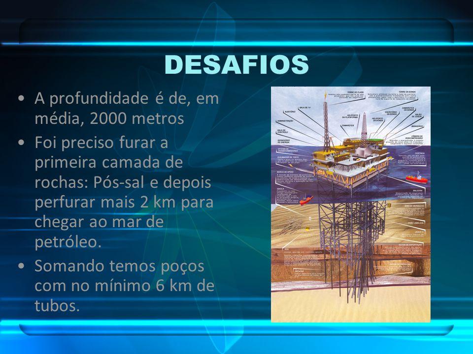 DESAFIOS A profundidade é de, em média, 2000 metros