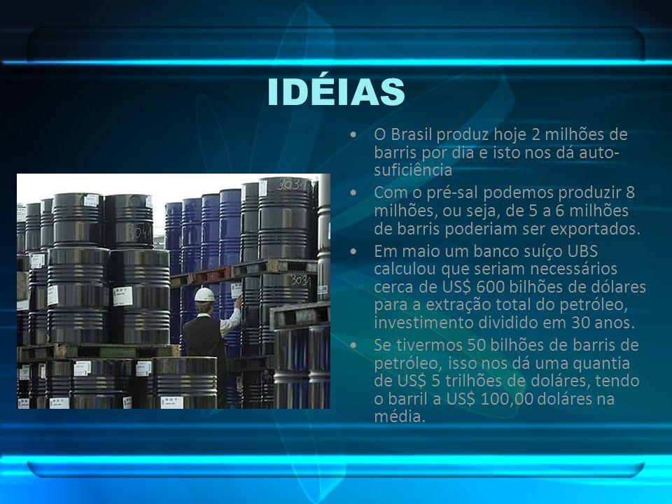 IDÉIAS O Brasil produz hoje 2 milhões de barris por dia e isto nos dá auto-suficiência.