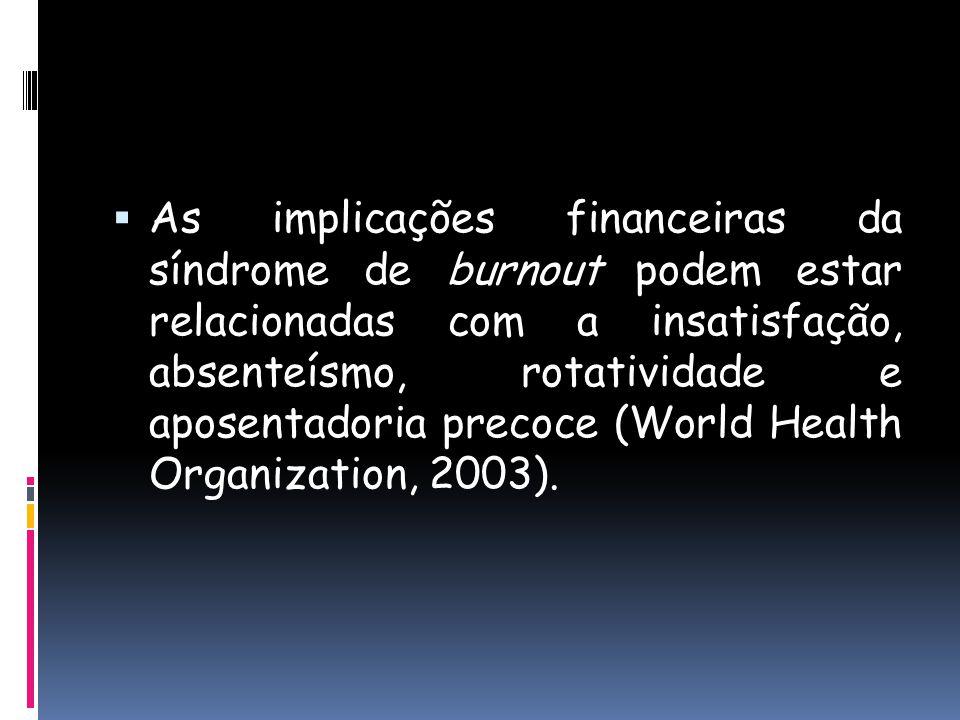 As implicações financeiras da síndrome de burnout podem estar relacionadas com a insatisfação, absenteísmo, rotatividade e aposentadoria precoce (World Health Organization, 2003).