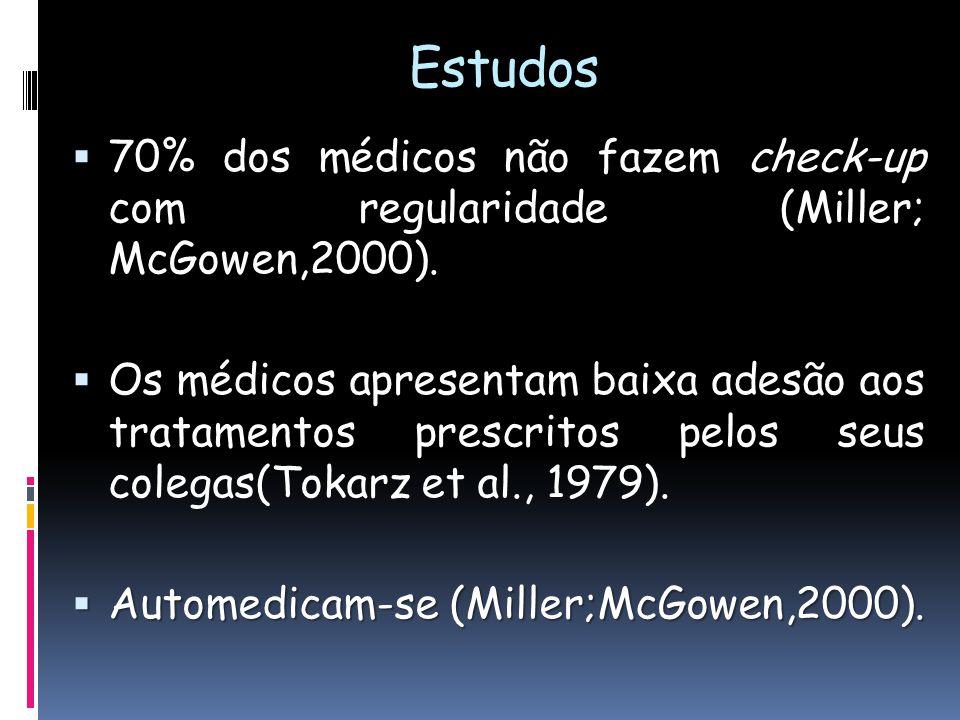 Estudos 70% dos médicos não fazem check-up com regularidade (Miller; McGowen,2000).