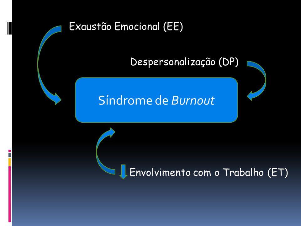 Síndrome de Burnout Exaustão Emocional (EE) Despersonalização (DP)