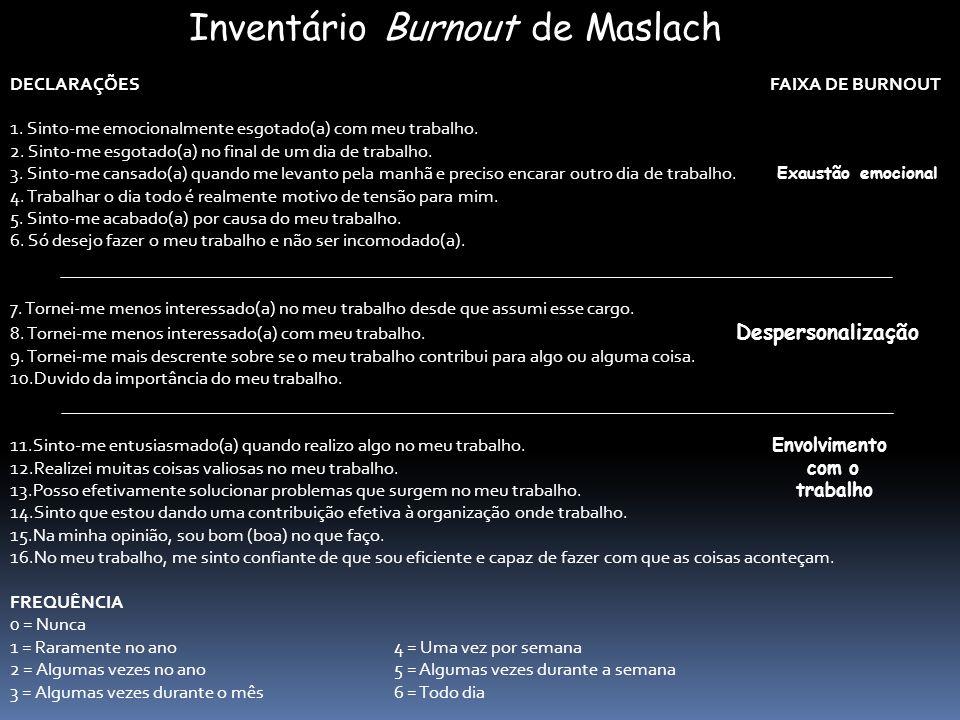 Inventário Burnout de Maslach