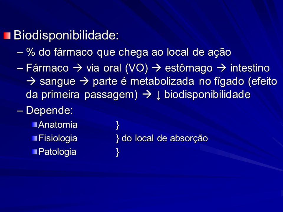 Biodisponibilidade: % do fármaco que chega ao local de ação