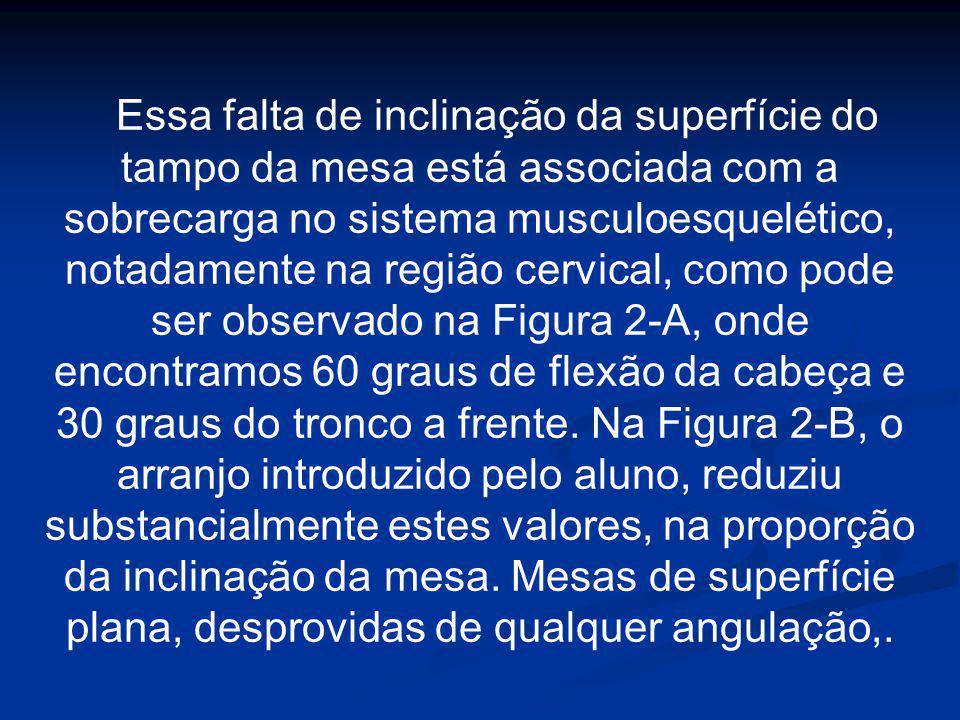 Essa falta de inclinação da superfície do tampo da mesa está associada com a sobrecarga no sistema musculoesquelético, notadamente na região cervical, como pode ser observado na Figura 2-A, onde encontramos 60 graus de flexão da cabeça e 30 graus do tronco a frente.