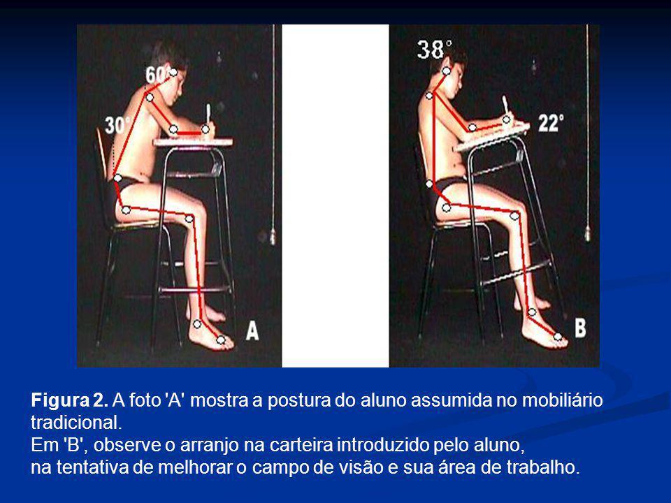 Figura 2. A foto A mostra a postura do aluno assumida no mobiliário tradicional.