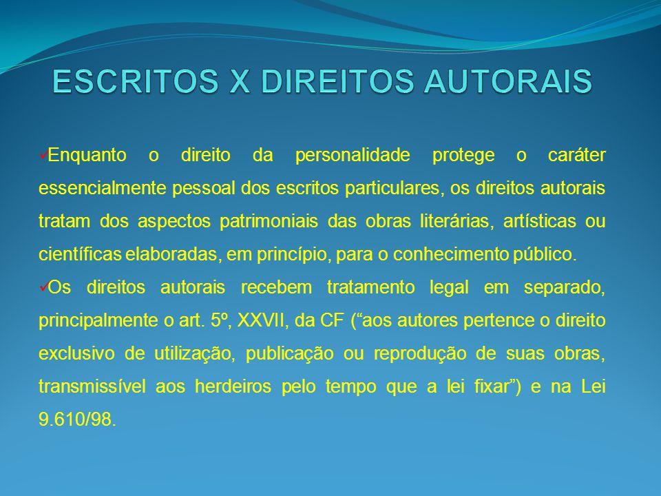 ESCRITOS X DIREITOS AUTORAIS