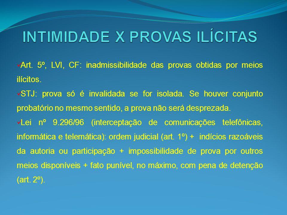 INTIMIDADE X PROVAS ILÍCITAS