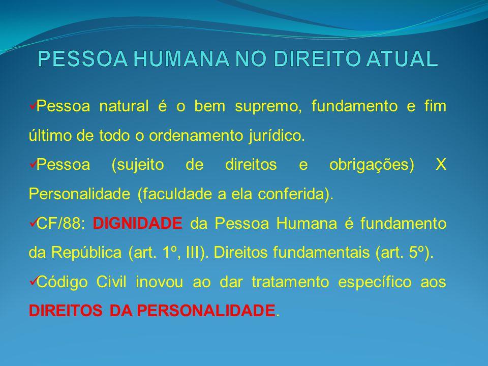 PESSOA HUMANA NO DIREITO ATUAL