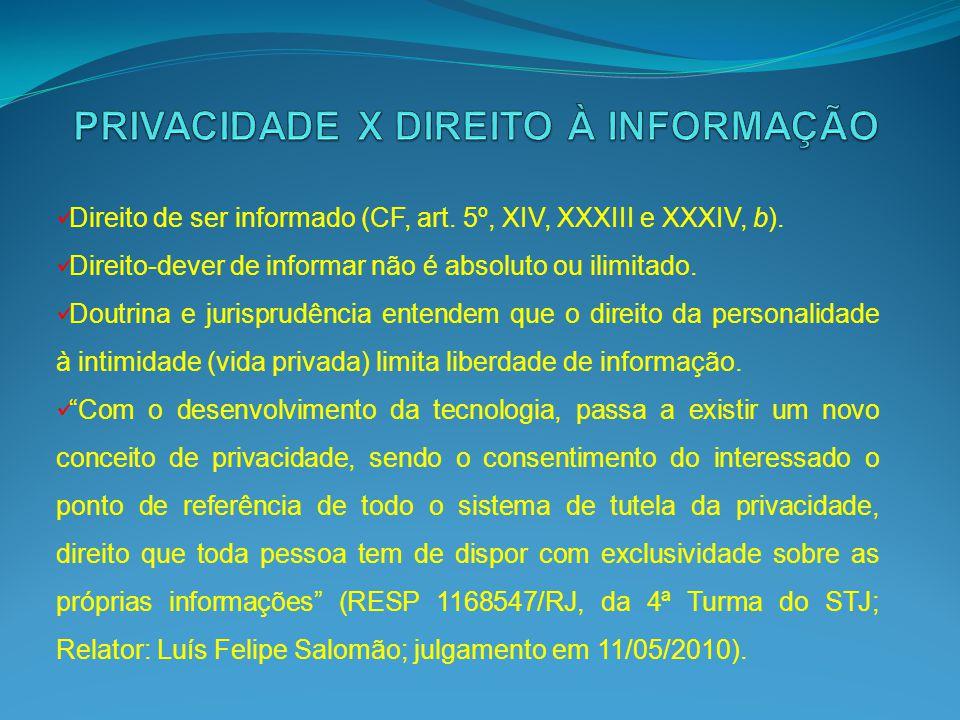 PRIVACIDADE X DIREITO À INFORMAÇÃO