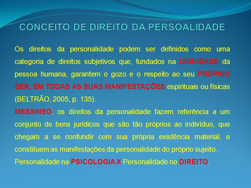 CONCEITO DE DIREITO DA PERSOALIDADE