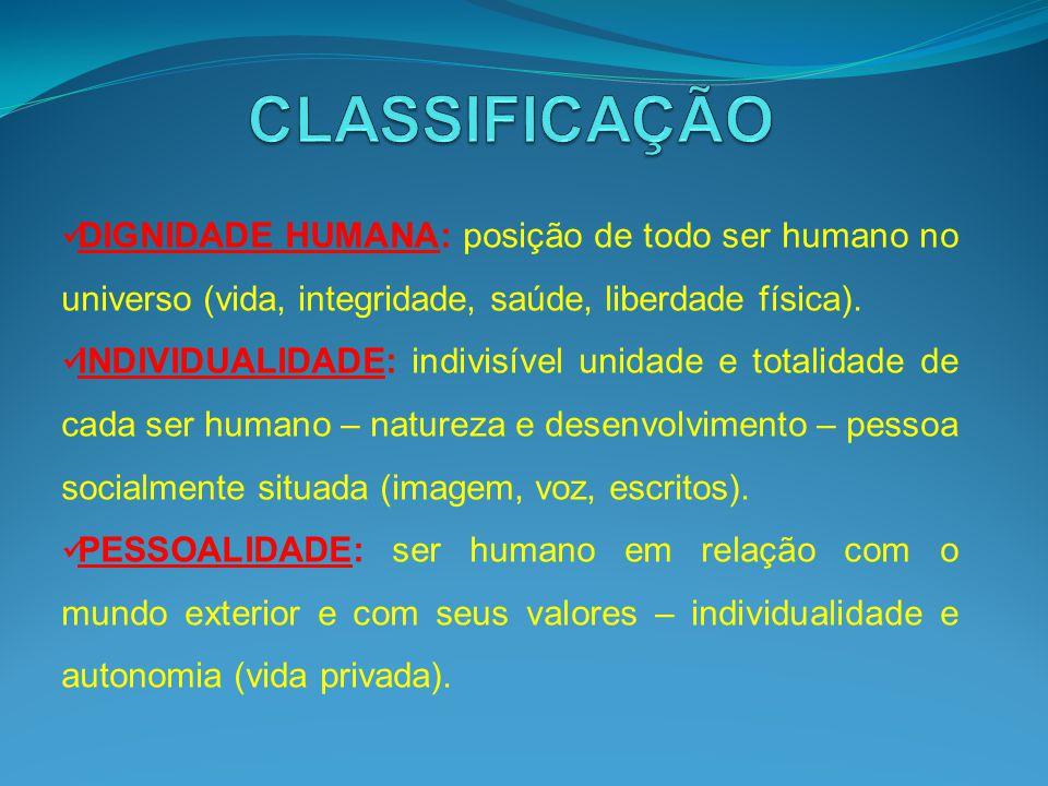 CLASSIFICAÇÃO DIGNIDADE HUMANA: posição de todo ser humano no universo (vida, integridade, saúde, liberdade física).