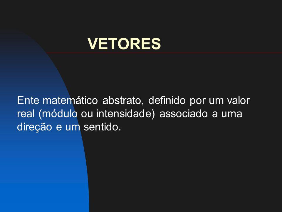 VETORES Ente matemático abstrato, definido por um valor real (módulo ou intensidade) associado a uma direção e um sentido.