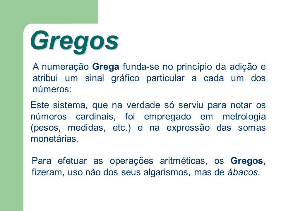 Gregos A numeração Grega funda-se no princípio da adição e atribui um sinal gráfico particular a cada um dos números:
