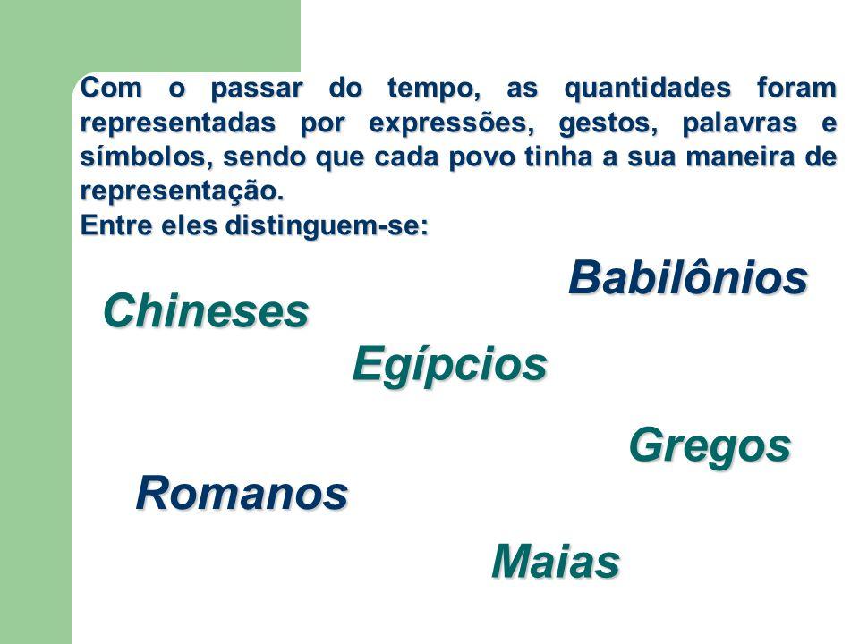 Babilônios Chineses Egípcios Gregos Romanos Maias