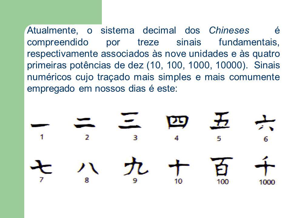 Atualmente, o sistema decimal dos Chineses é compreendido por treze sinais fundamentais, respectivamente associados às nove unidades e às quatro primeiras potências de dez (10, 100, 1000, 10000). Sinais numéricos cujo traçado mais simples e mais comumente empregado em nossos dias é este: