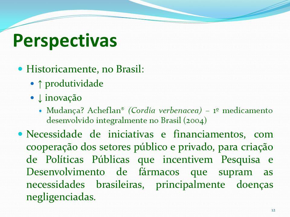 Perspectivas Historicamente, no Brasil: