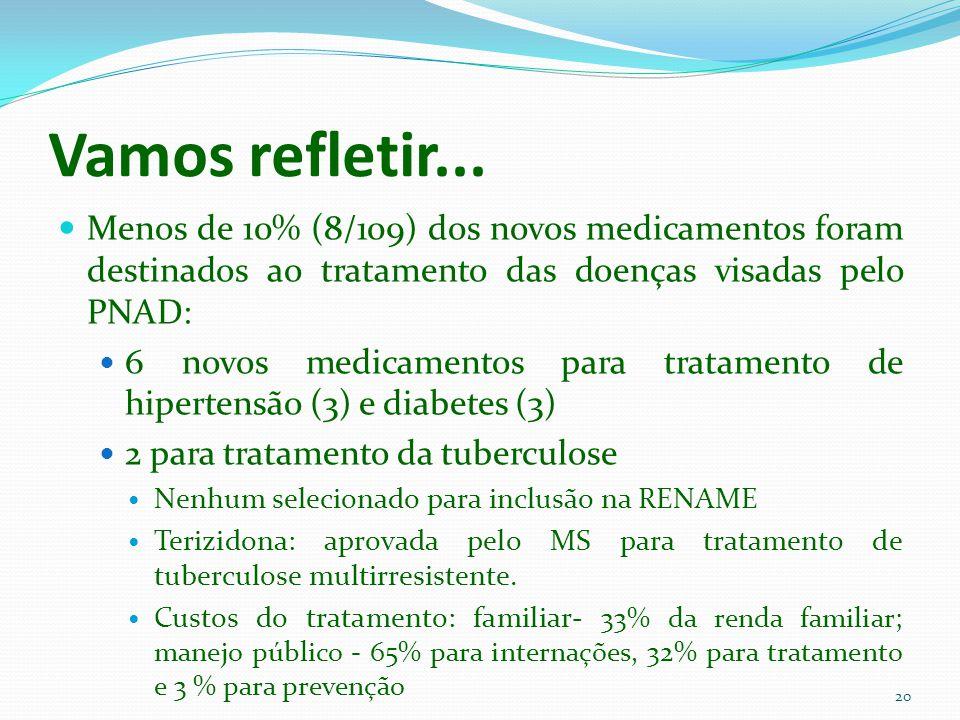 Vamos refletir... Menos de 10% (8/109) dos novos medicamentos foram destinados ao tratamento das doenças visadas pelo PNAD: