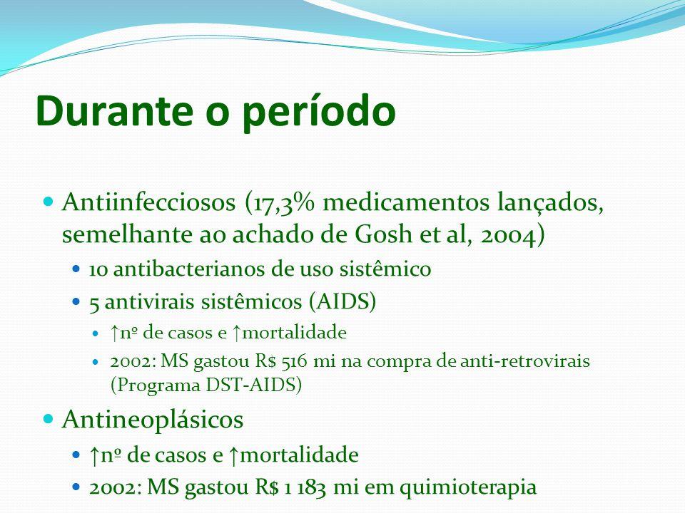 Durante o período Antiinfecciosos (17,3% medicamentos lançados, semelhante ao achado de Gosh et al, 2004)