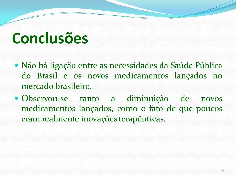 Conclusões Não há ligação entre as necessidades da Saúde Pública do Brasil e os novos medicamentos lançados no mercado brasileiro.
