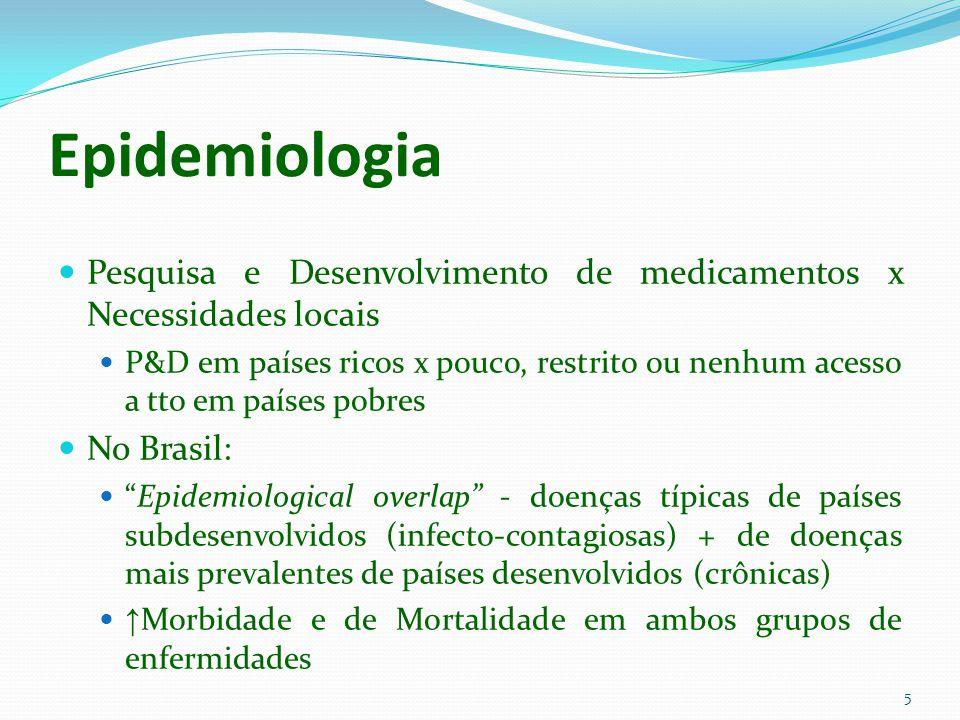 Epidemiologia Pesquisa e Desenvolvimento de medicamentos x Necessidades locais.