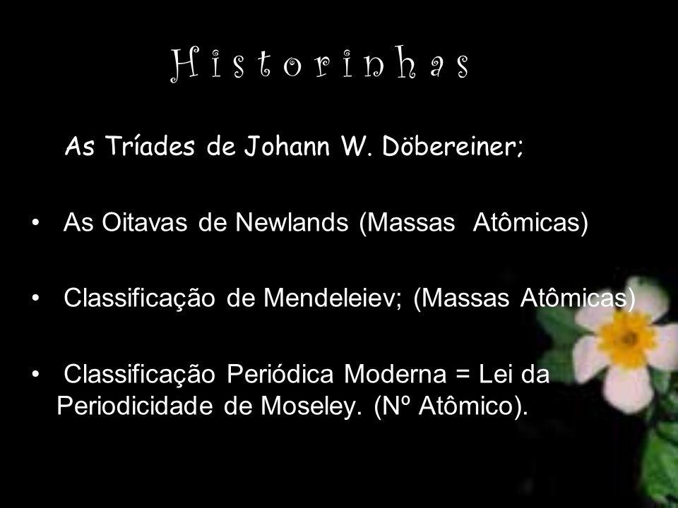 H i s t o r i n h a s .... As Tríades de Johann W. Döbereiner;