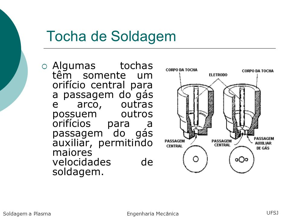 Tocha de Soldagem