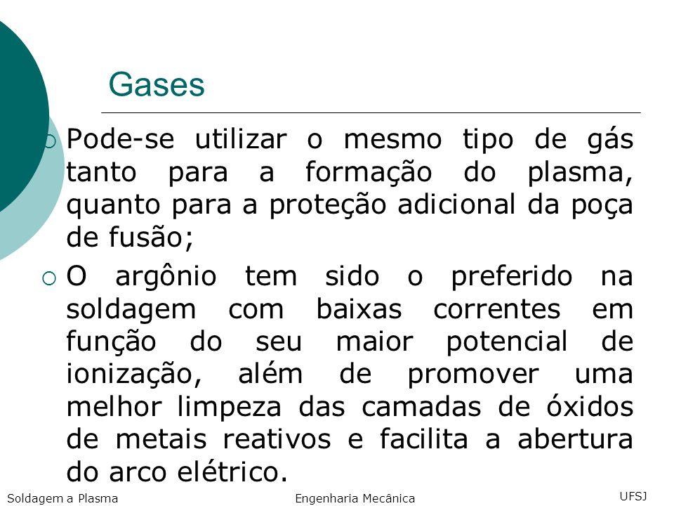 Gases Pode-se utilizar o mesmo tipo de gás tanto para a formação do plasma, quanto para a proteção adicional da poça de fusão;