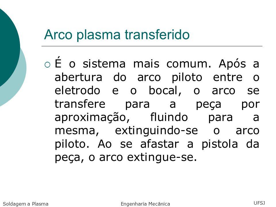 Arco plasma transferido