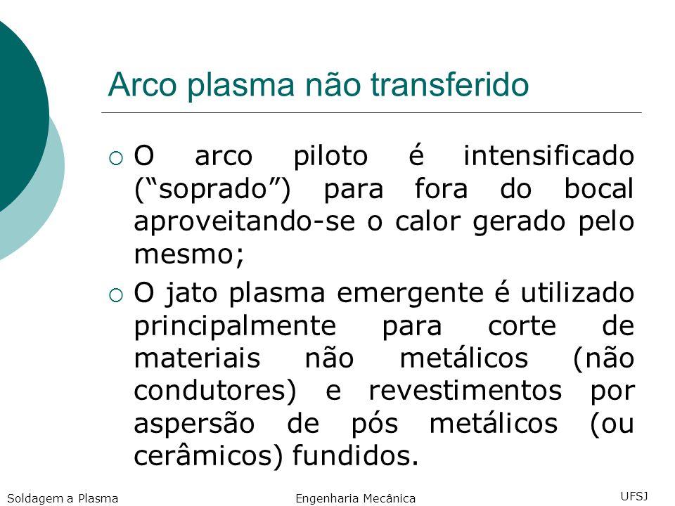 Arco plasma não transferido