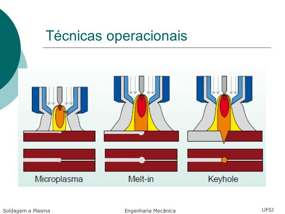 Técnicas operacionais