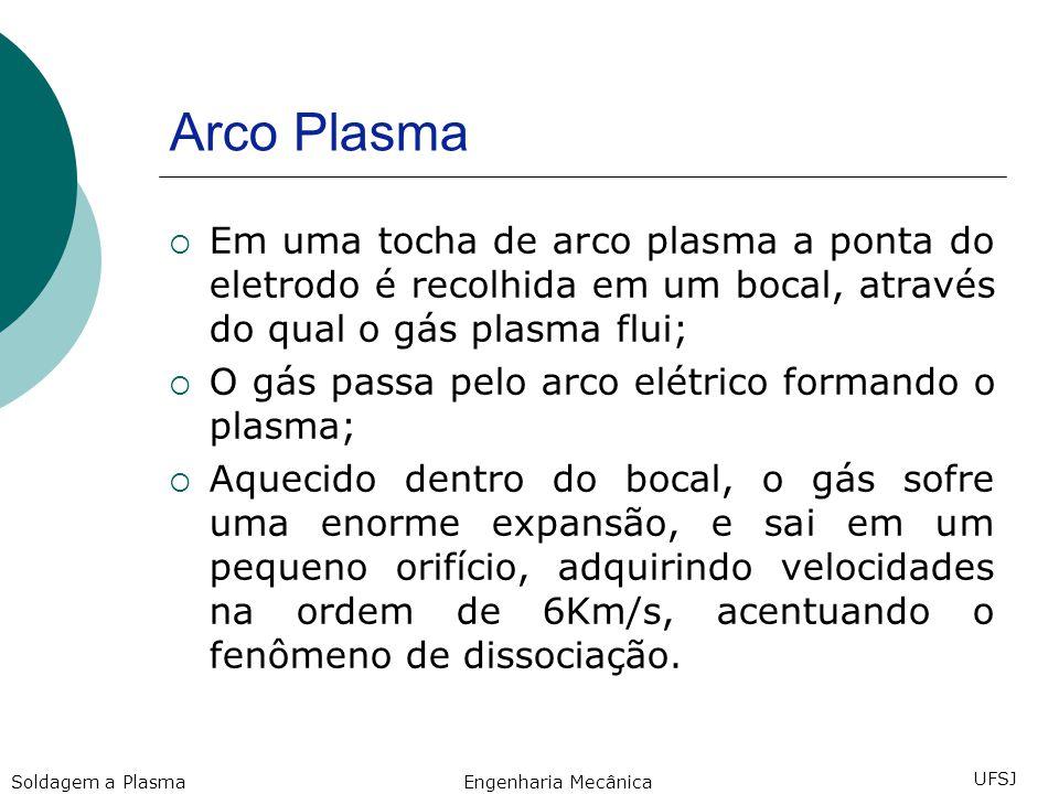Arco Plasma Em uma tocha de arco plasma a ponta do eletrodo é recolhida em um bocal, através do qual o gás plasma flui;