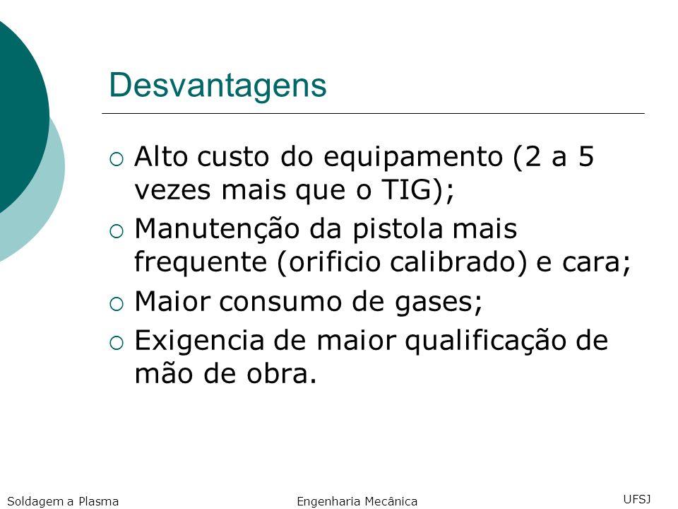 Desvantagens Alto custo do equipamento (2 a 5 vezes mais que o TIG);