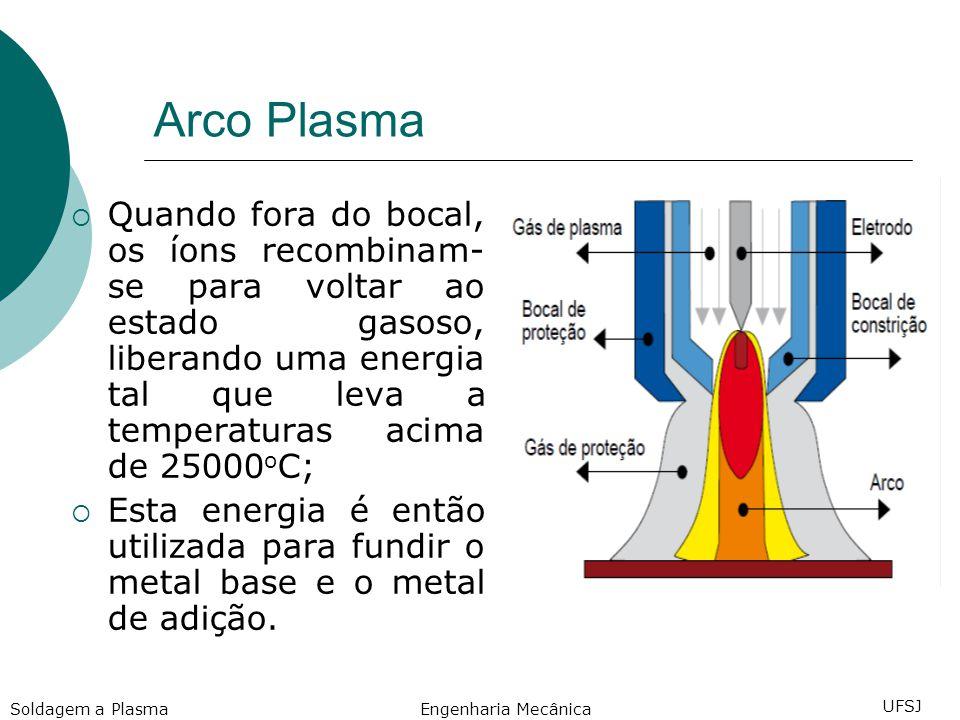 Arco Plasma