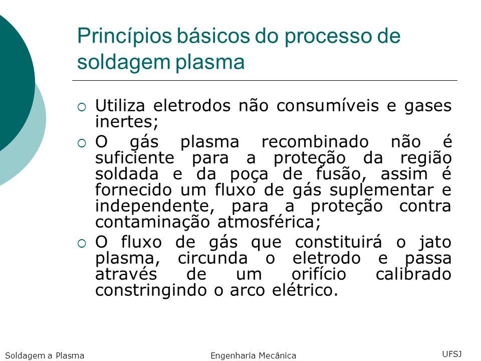 Princípios básicos do processo de soldagem plasma