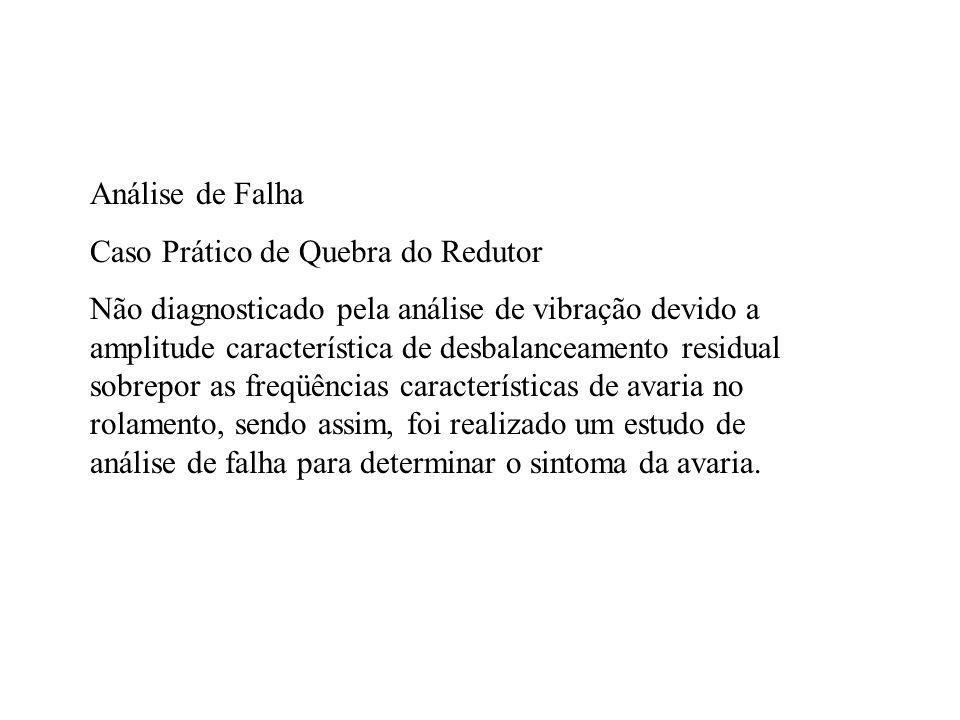 Análise de Falha Caso Prático de Quebra do Redutor.