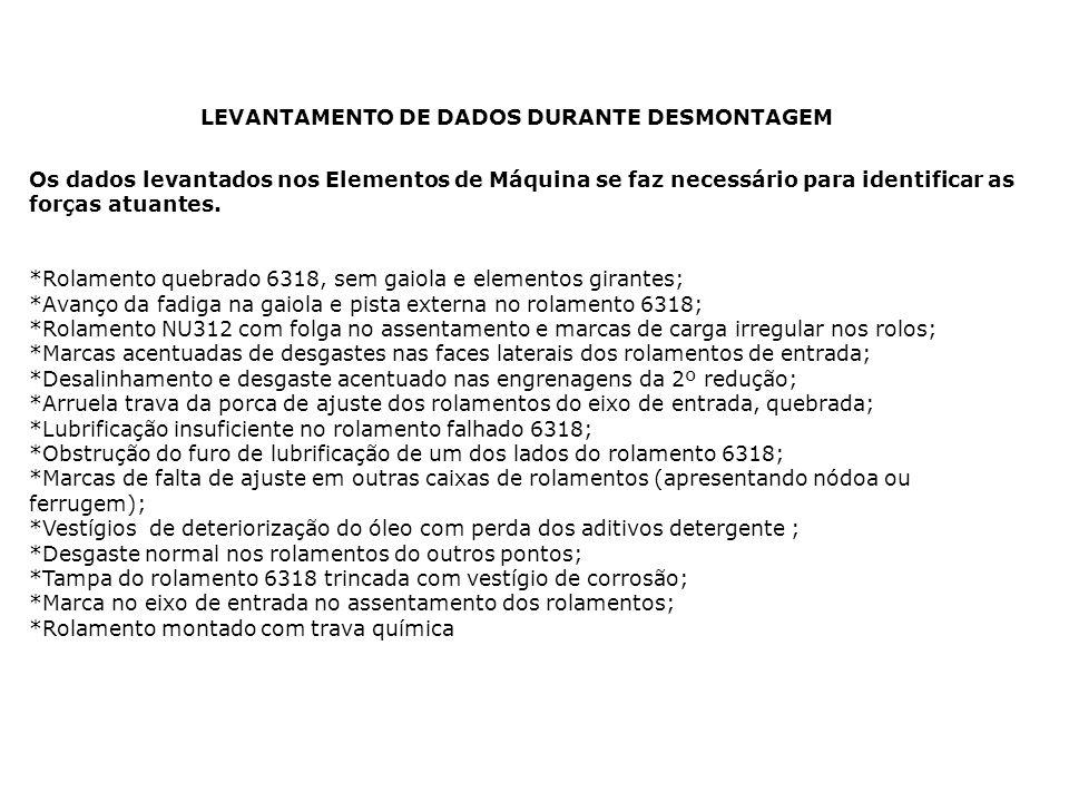 LEVANTAMENTO DE DADOS DURANTE DESMONTAGEM